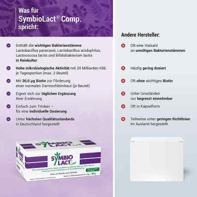 Symbiolact compositus Beutel  bei deutscheinternetapotheke.de bestellen