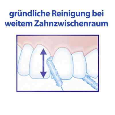 Meridol special Floss  bei deutscheinternetapotheke.de bestellen