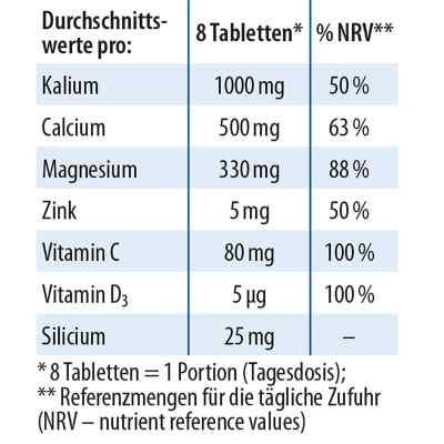 Basentabletten Doktor jacob's  bei deutscheinternetapotheke.de bestellen