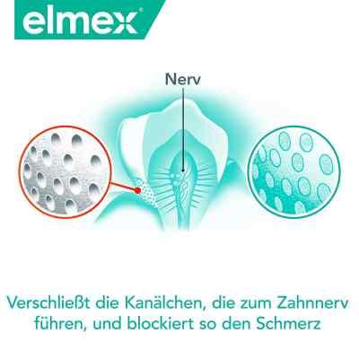 Elmex Sensitive Professional Zahnspülung  bei deutscheinternetapotheke.de bestellen