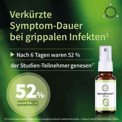 Spenglersan Kolloid G  bei deutscheinternetapotheke.de bestellen