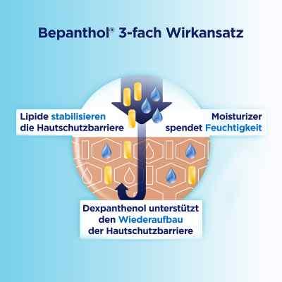 Bepanthol Körperlotion Nachfüllbtl.  bei deutscheinternetapotheke.de bestellen