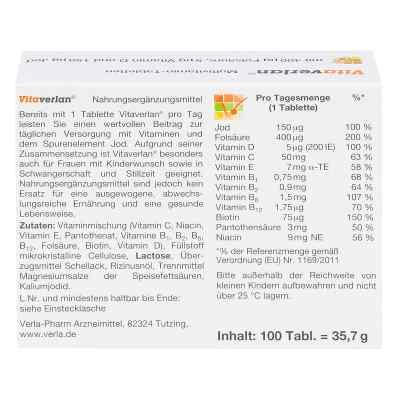 Vitaverlan Tabletten  bei deutscheinternetapotheke.de bestellen