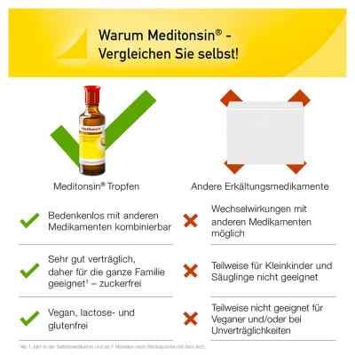 Meditonsin Tropfen  bei deutscheinternetapotheke.de bestellen