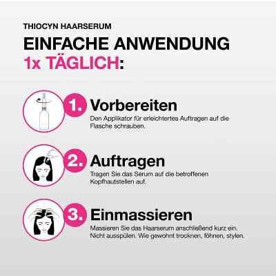 Thiocyn Haarserum Frauen - bei Haarausfall  bei deutscheinternetapotheke.de bestellen