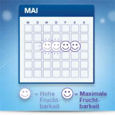 Clearblue Ovulationstest fortschrittlich & digital  bei deutscheinternetapotheke.de bestellen