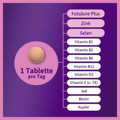 Femibion 0 Babyplanung Tabletten  bei deutscheinternetapotheke.de bestellen